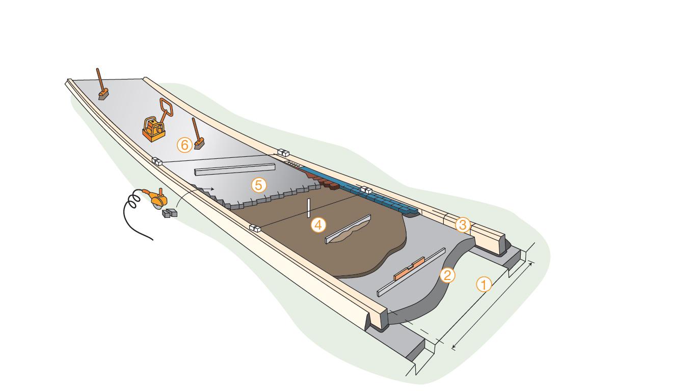 Guide de pose des pav s hiba beton structures - Pose pave autobloquant sur lit de sable ...